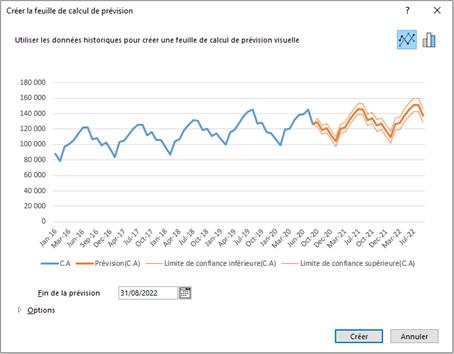 Excel - Créer la feuille de calcul de prévision