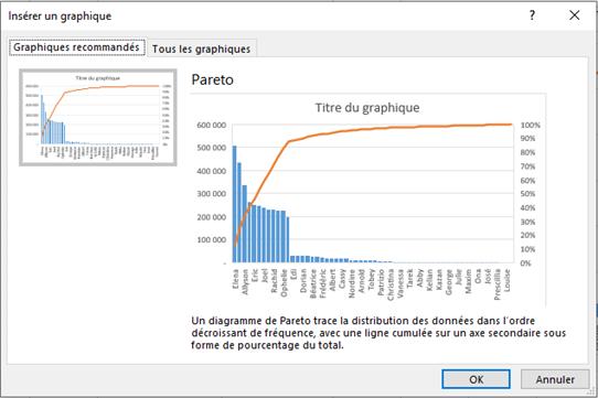 Excel - Insérer un graphique